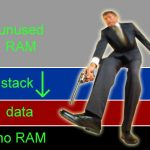 Dangerous call stack placement in RAM