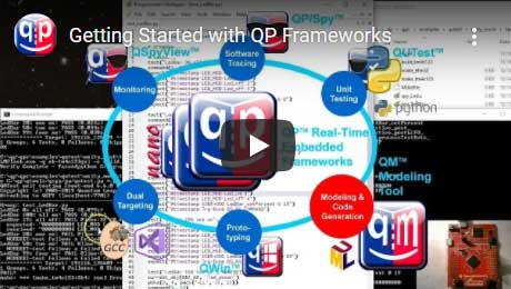 Getting started with QP-bundle video