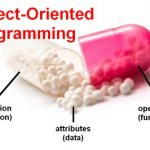 Object-Oriented Programming in C