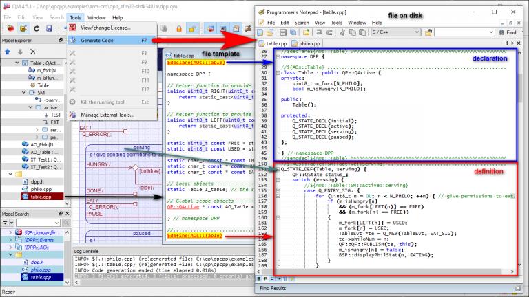 QM code generation example